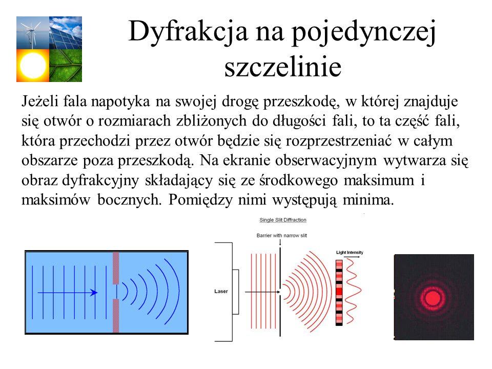 Dyfrakcja na pojedynczej szczelinie Jeżeli fala napotyka na swojej drogę przeszkodę, w której znajduje się otwór o rozmiarach zbliżonych do długości f