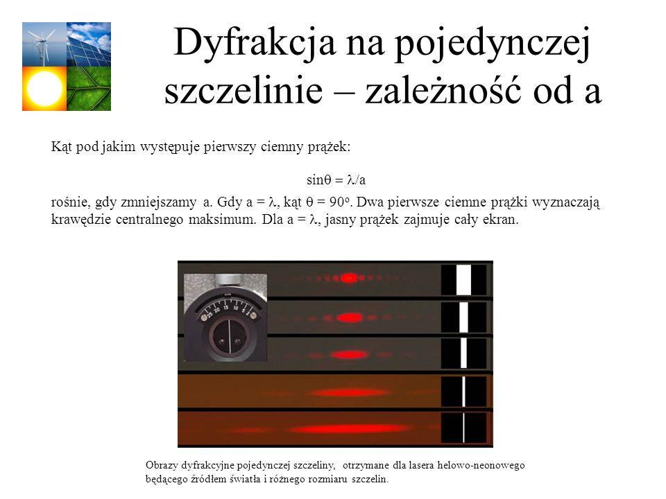 Dyfrakcja na pojedynczej szczelinie – zależność od a Kąt pod jakim występuje pierwszy ciemny prążek: sin a rośnie, gdy zmniejszamy a. Gdy a =, kąt = 9