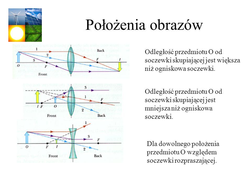 Położenia obrazów Odległość przedmiotu O od soczewki skupiającej jest większa niż ogniskowa soczewki. Odległość przedmiotu O od soczewki skupiającej j