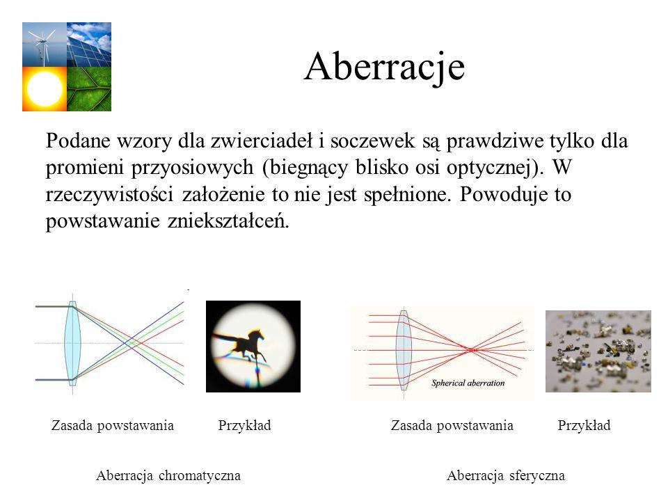 Aberracje Podane wzory dla zwierciadeł i soczewek są prawdziwe tylko dla promieni przyosiowych (biegnący blisko osi optycznej). W rzeczywistości założ