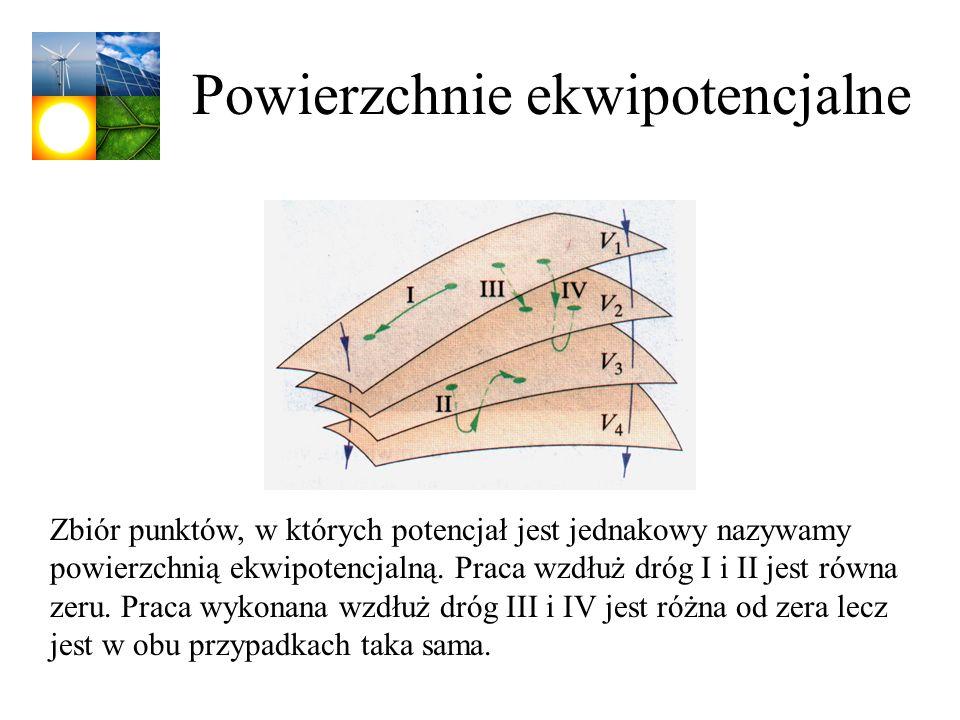 Powierzchnie ekwipotencjalne Zbiór punktów, w których potencjał jest jednakowy nazywamy powierzchnią ekwipotencjalną. Praca wzdłuż dróg I i II jest ró