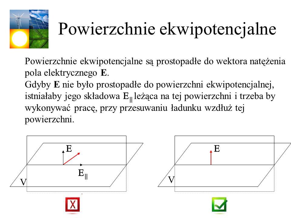 Powierzchnie ekwipotencjalne Powierzchnie ekwipotencjalne są prostopadłe do wektora natężenia pola elektrycznego E. Gdyby E nie było prostopadłe do po