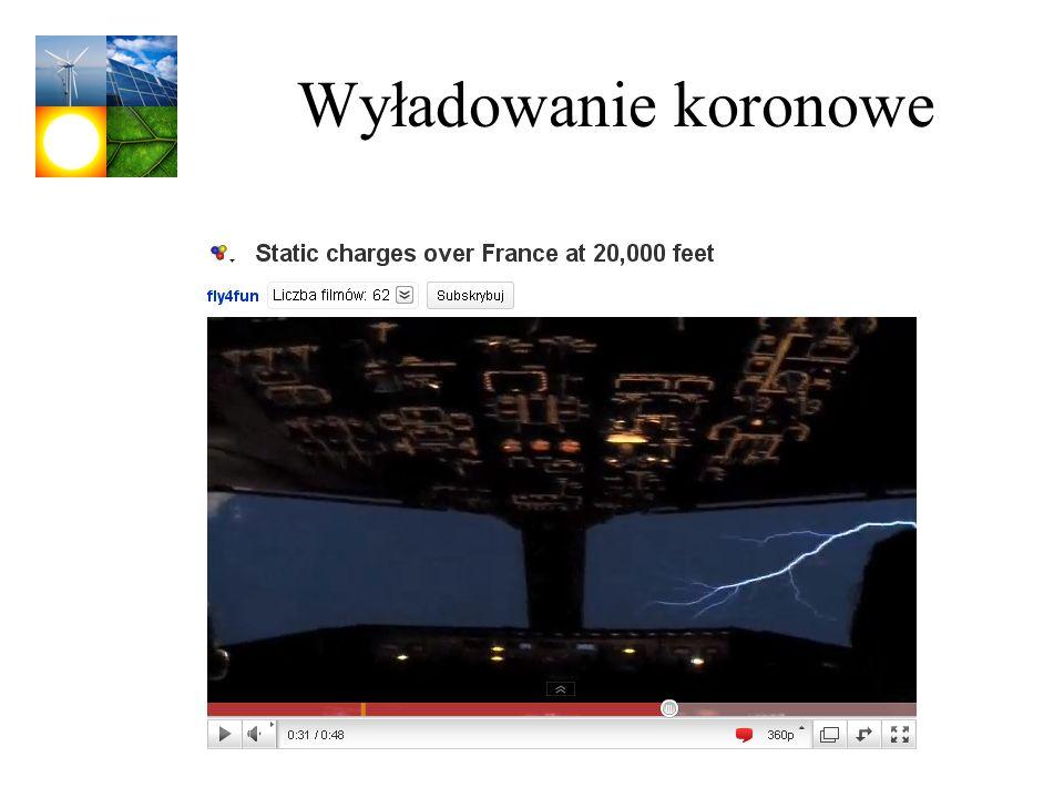 Klatka Faradaya po raz drugi http://www.youtube.com/watch?feature=player_detailpage&v=bZwlD-Z0zmE