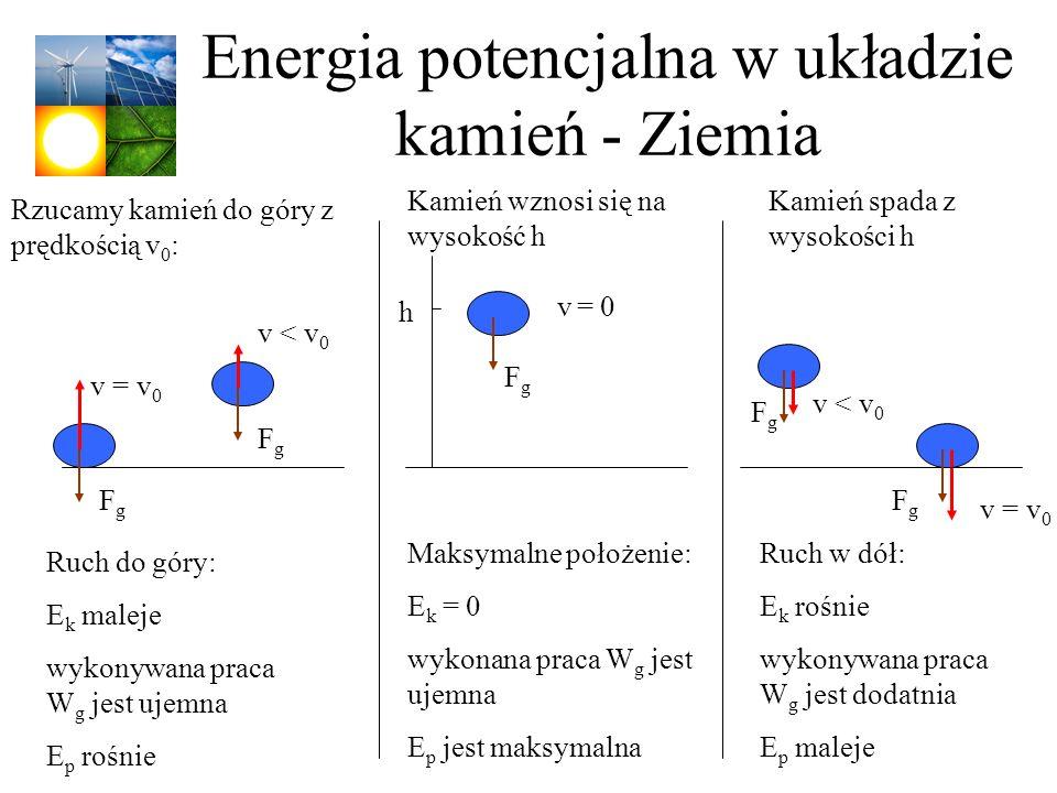 Energia potencjalna w układzie kamień - Ziemia Rzucamy kamień do góry z prędkością v 0 : v = v 0 FgFg Kamień wznosi się na wysokość h Kamień spada z w