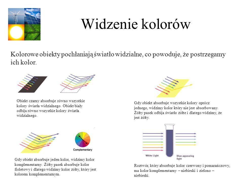 Widzenie kolorów Kolorowe obiekty pochłaniają światło widzialne, co powoduje, że postrzegamy ich kolor. Obiekt czarny absorbuje równo wszystkie kolory