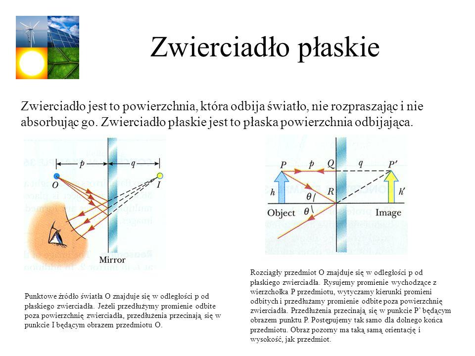Zwierciadło płaskie Punktowe źródło światła O znajduje się w odległości p od płaskiego zwierciadła. Jeżeli przedłużymy promienie odbite poza powierzch