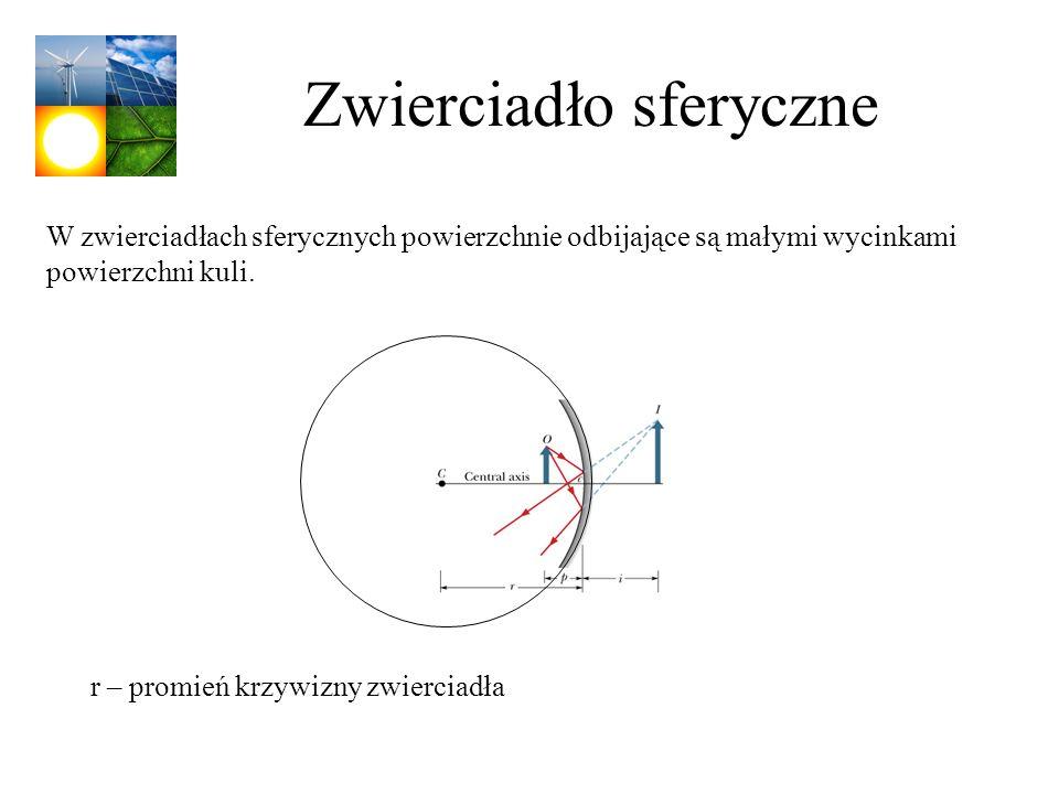 Zwierciadło sferyczne W zwierciadłach sferycznych powierzchnie odbijające są małymi wycinkami powierzchni kuli. r – promień krzywizny zwierciadła