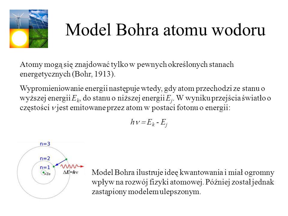 Model Bohra atomu wodoru Atomy mogą się znajdować tylko w pewnych określonych stanach energetycznych (Bohr, 1913). Wypromieniowanie energii następuje