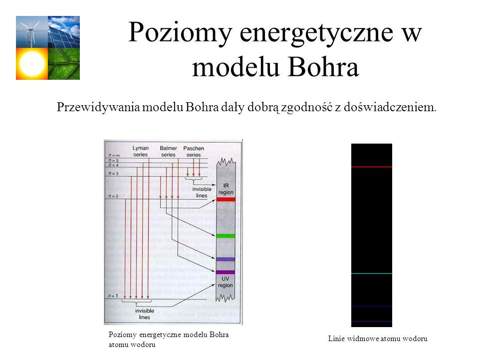 Poziomy energetyczne w modelu Bohra Linie widmowe atomu wodoru Poziomy energetyczne modelu Bohra atomu wodoru Przewidywania modelu Bohra dały dobrą zg