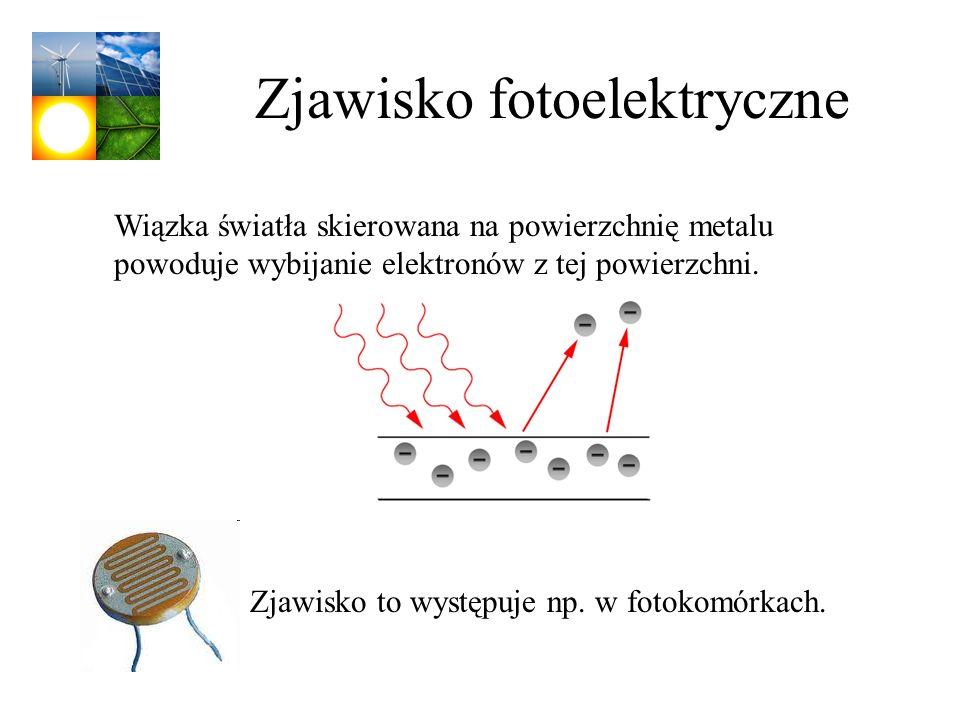 Zjawisko fotoelektryczne Zjawisko to występuje np. w fotokomórkach. Wiązka światła skierowana na powierzchnię metalu powoduje wybijanie elektronów z t