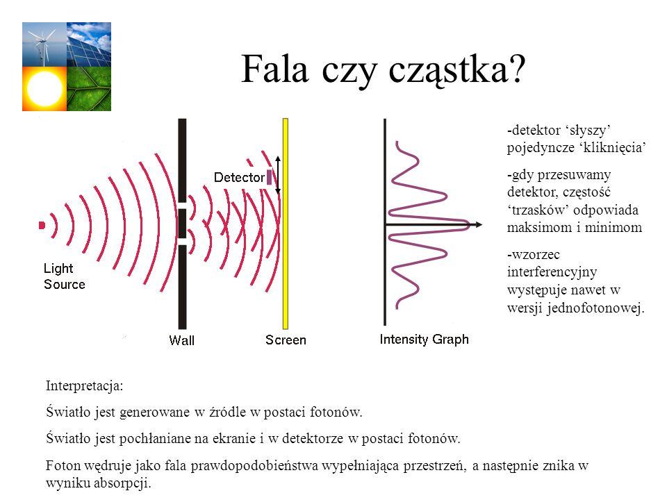 Fala czy cząstka? Interpretacja: Światło jest generowane w źródle w postaci fotonów. Światło jest pochłaniane na ekranie i w detektorze w postaci foto