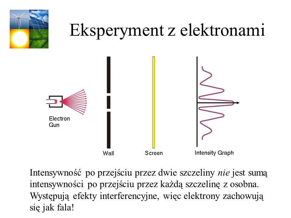 Eksperyment z elektronami Intensywność po przejściu przez dwie szczeliny nie jest sumą intensywności po przejściu przez każdą szczelinę z osobna. Wyst