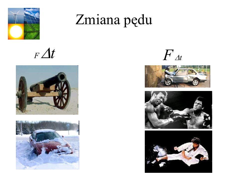 Zmiana pędu F t