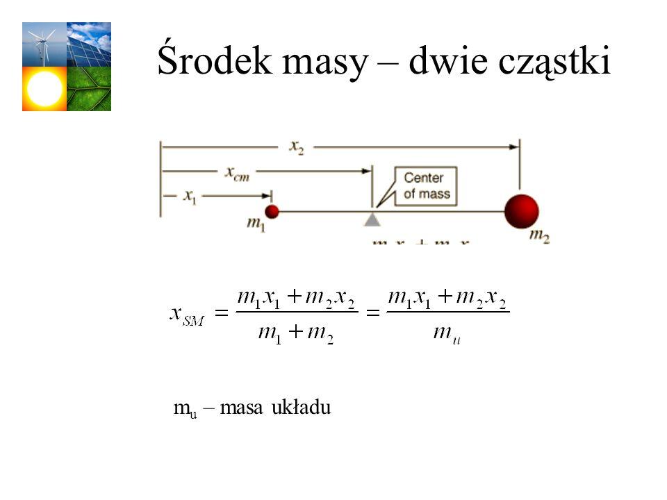 Środek masy – dwie cząstki m u – masa układu