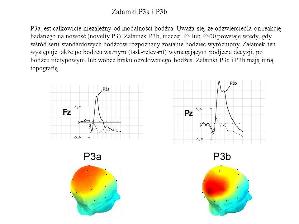 ERD/ERS – zastosowanie Pacjenci mogą się nauczyć aktywować wybrane obszary kory motorycznej.