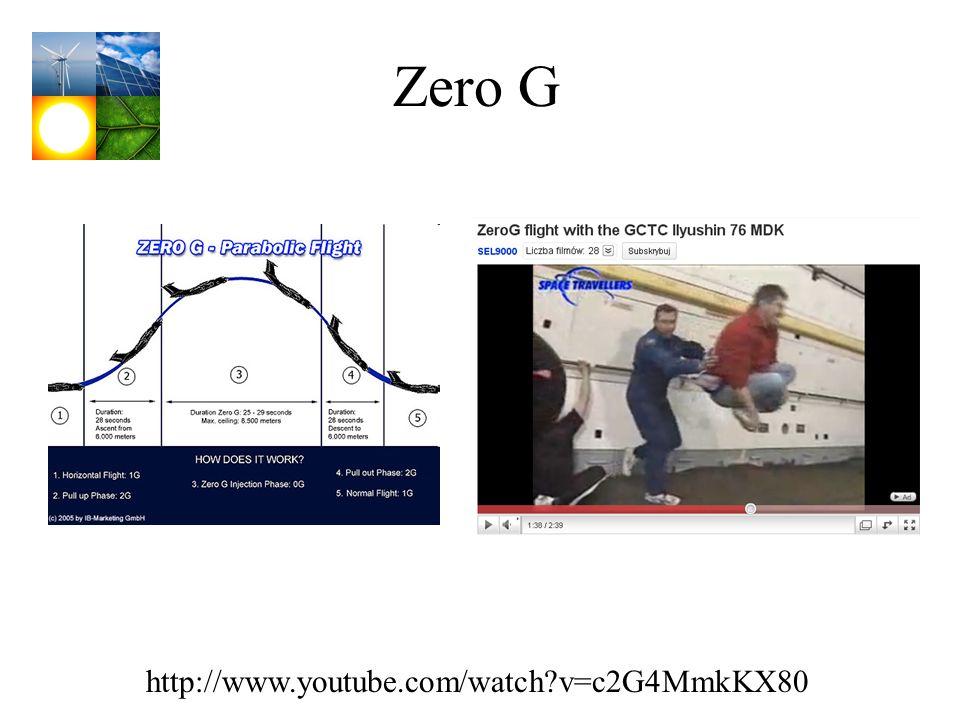 Zero G http://www.youtube.com/watch?v=c2G4MmkKX80