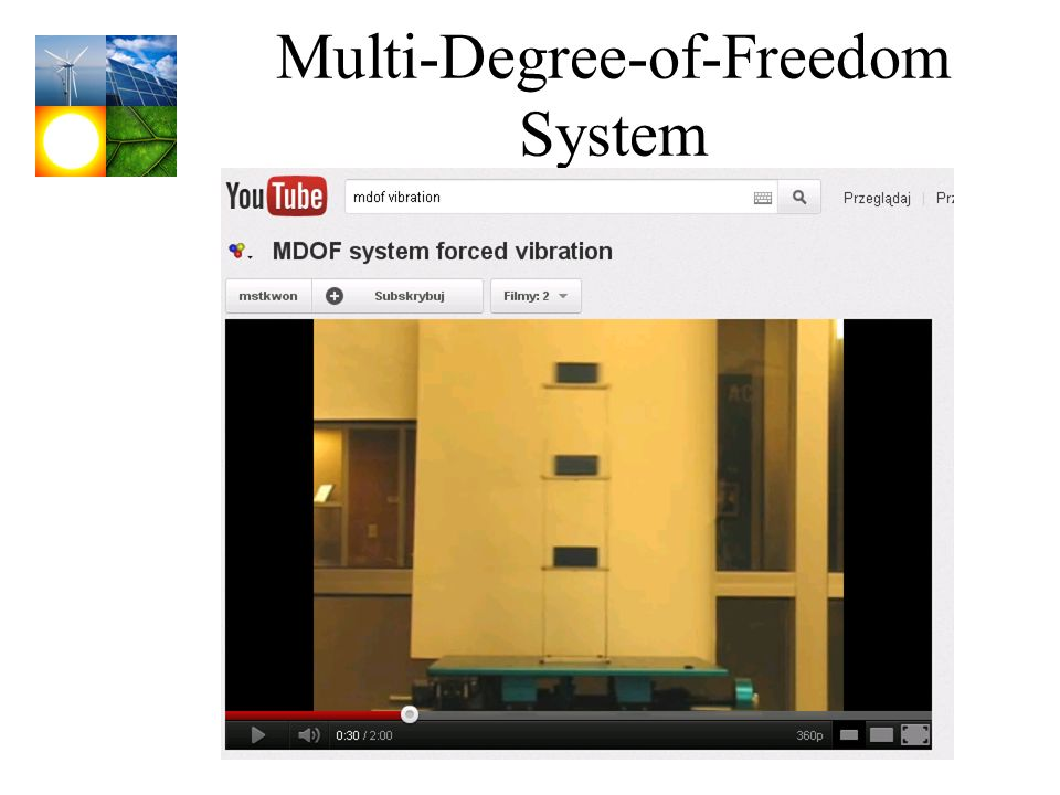Multi-Degree-of-Freedom System