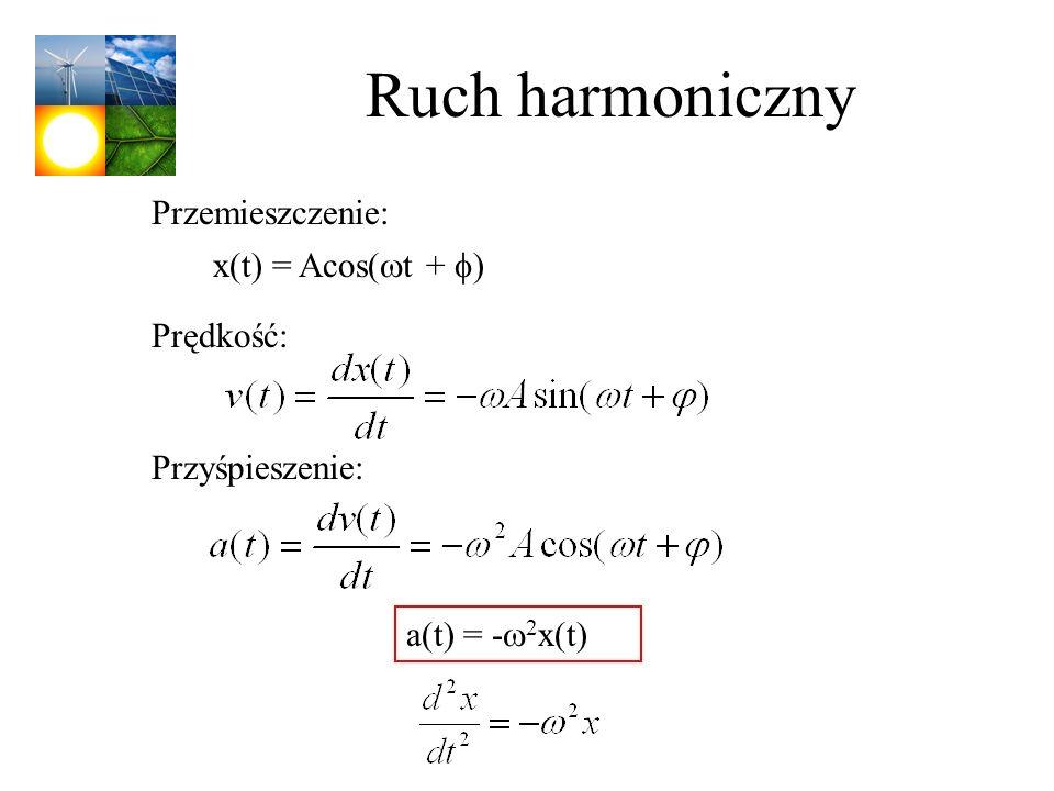 x(t) = Acos( t + ) Przemieszczenie: Prędkość: Przyśpieszenie: a(t) = - 2 x(t)