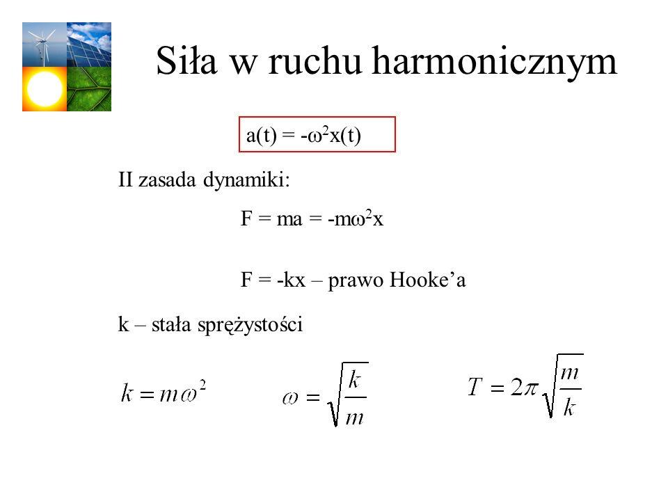 Siła w ruchu harmonicznym a(t) = - 2 x(t) F = ma = -m 2 x II zasada dynamiki: F = -kx – prawo Hookea k – stała sprężystości