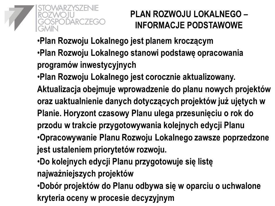 Plan Rozwoju Lokalnego jest planem kroczącym Plan Rozwoju Lokalnego stanowi podstawę opracowania programów inwestycyjnych Plan Rozwoju Lokalnego jest