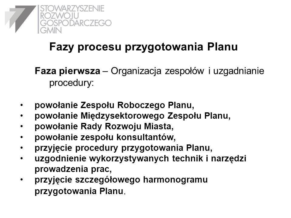 Fazy procesu przygotowania Planu Faza pierwsza – Organizacja zespołów i uzgadnianie procedury: powołanie Zespołu Roboczego Planu, powołanie Międzysekt