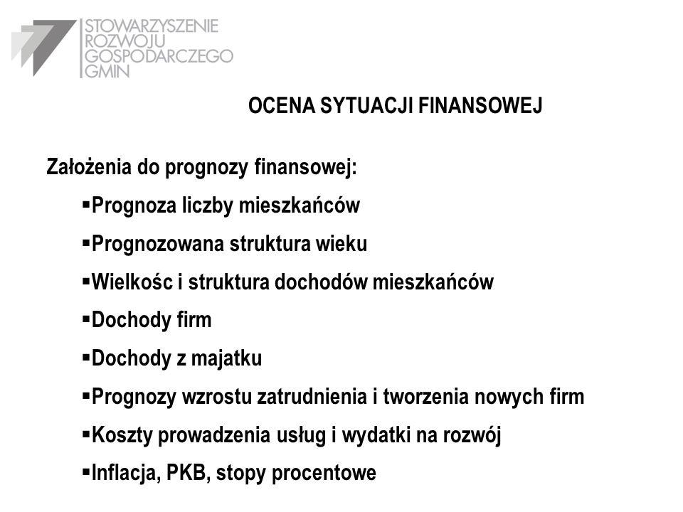 Projekcja finansowa w oparciu o główne kategorie finansowe: Prognoza budżetu w podziale na najważniejsze kategorie dochodów i wydatków Kalkulacja harmonogramów obsługi zaciągniętego zadłużenia Ocena zdolności inwestycyjnej i kredytowej budżetu Ocena potencjału majątkowego gminy Analiza wskaźnikowa OCENA SYTUACJI FINANSOWEJ