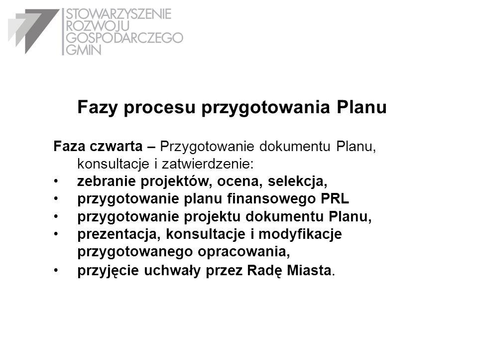 Fazy procesu przygotowania Planu Faza czwarta – Przygotowanie dokumentu Planu, konsultacje i zatwierdzenie: zebranie projektów, ocena, selekcja, przyg