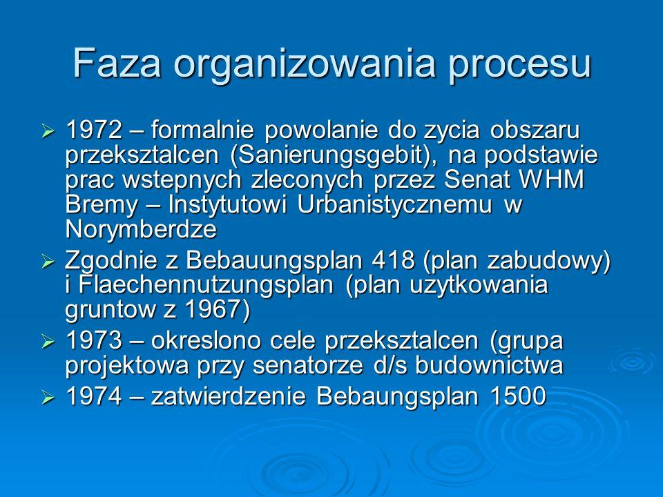 Faza organizowania procesu 1972 – formalnie powolanie do zycia obszaru przeksztalcen (Sanierungsgebit), na podstawie prac wstepnych zleconych przez Se