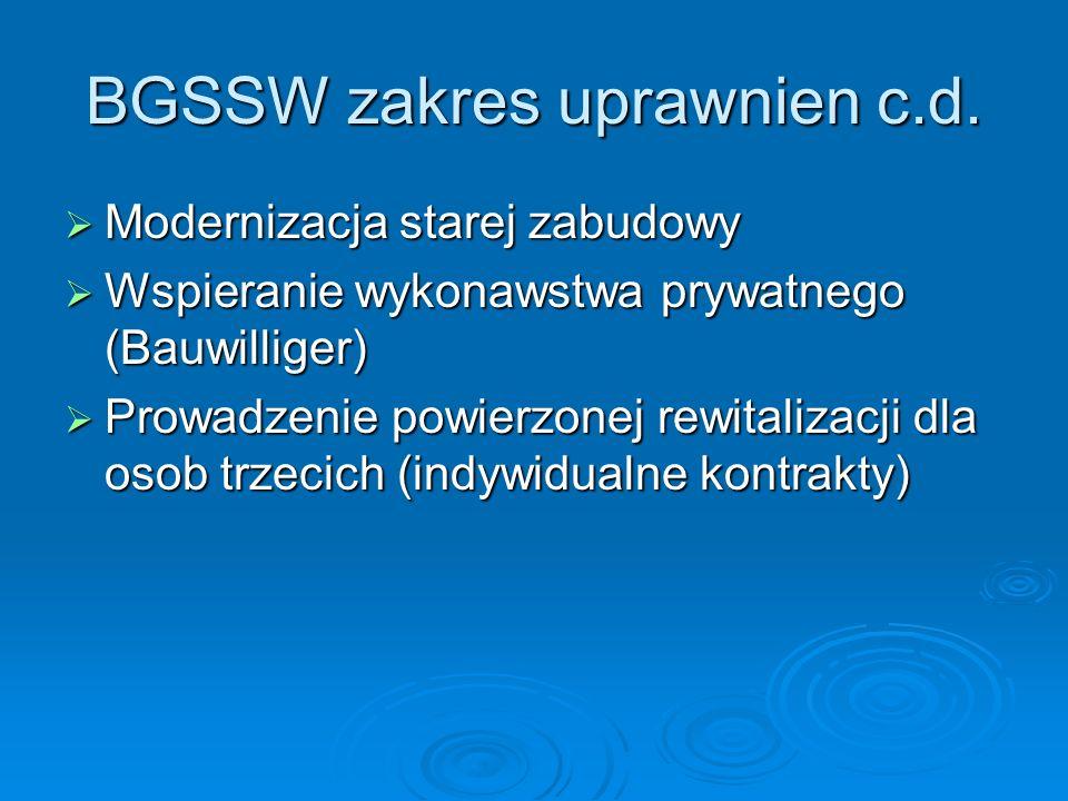 BGSSW zakres uprawnien c.d. Modernizacja starej zabudowy Modernizacja starej zabudowy Wspieranie wykonawstwa prywatnego (Bauwilliger) Wspieranie wykon