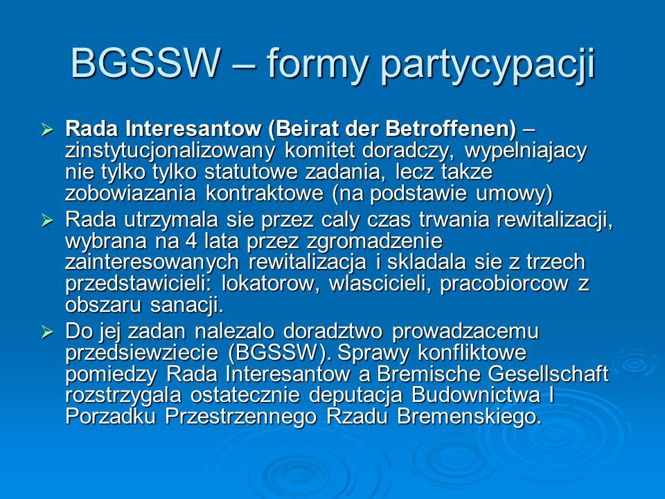 BGSSW – zespoly doradcze Obok Rady Interesantow funkcjonowala Rada Socjalna (Sozialbeirat) jako koordynator i cialo polecajace, szczegolnie w sprawach lokatorskich i ciezkich przypadkach socjalnych Obok Rady Interesantow funkcjonowala Rada Socjalna (Sozialbeirat) jako koordynator i cialo polecajace, szczegolnie w sprawach lokatorskich i ciezkich przypadkach socjalnych W 1977 zalozono tzw.