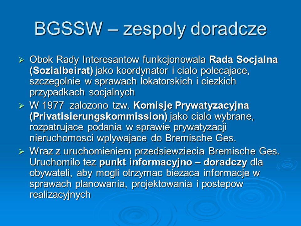 BGSSW – zespoly doradcze Obok Rady Interesantow funkcjonowala Rada Socjalna (Sozialbeirat) jako koordynator i cialo polecajace, szczegolnie w sprawach