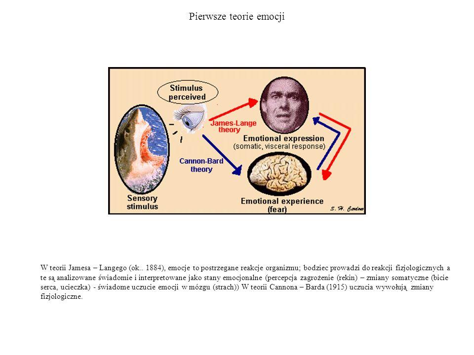 Pierwsze teorie emocji W teorii Jamesa – Langego (ok.. 1884), emocje to postrzegane reakcje organizmu; bodziec prowadzi do reakcji fizjologicznych a t