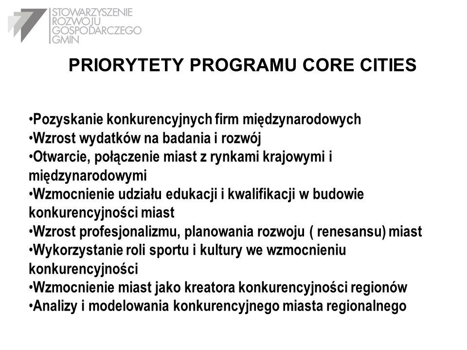 PRIORYTETY PROGRAMU CORE CITIES Pozyskanie konkurencyjnych firm międzynarodowych Wzrost wydatków na badania i rozwój Otwarcie, połączenie miast z rynk