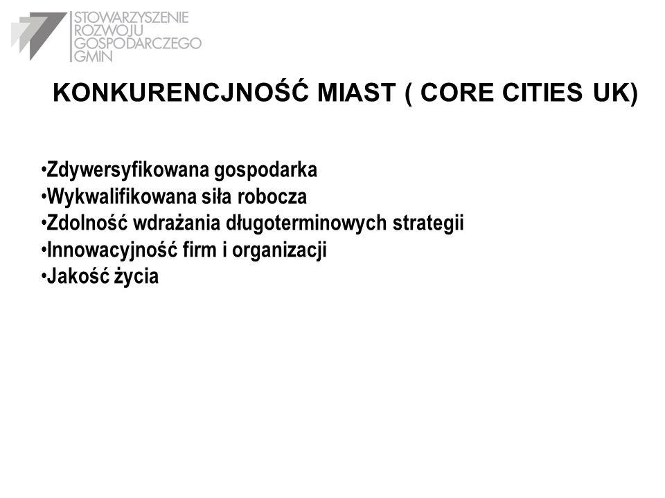 KONKURENCJNOŚĆ MIAST ( CORE CITIES UK) Zdywersyfikowana gospodarka Wykwalifikowana siła robocza Zdolność wdrażania długoterminowych strategii Innowacy