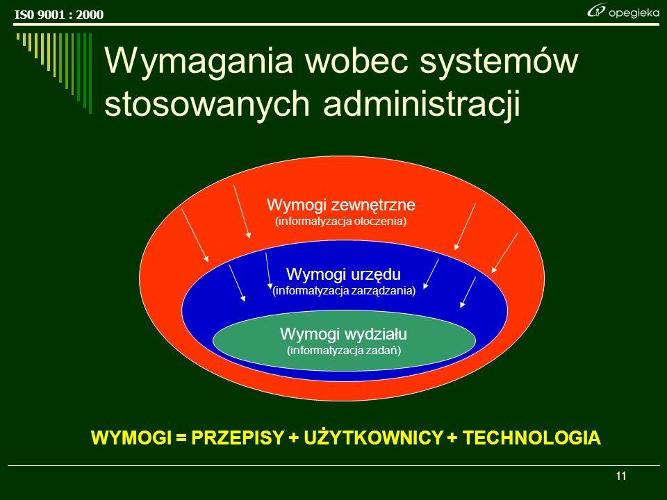 IS0 9001 : 2000 11 Wymogi zewnętrzne (informatyzacja otoczenia) Wymogi urzędu (informatyzacja zarządzania) Wymagania wobec systemów stosowanych administracji Wymogi wydziału (informatyzacja zadań) WYMOGI = PRZEPISY + UŻYTKOWNICY + TECHNOLOGIA