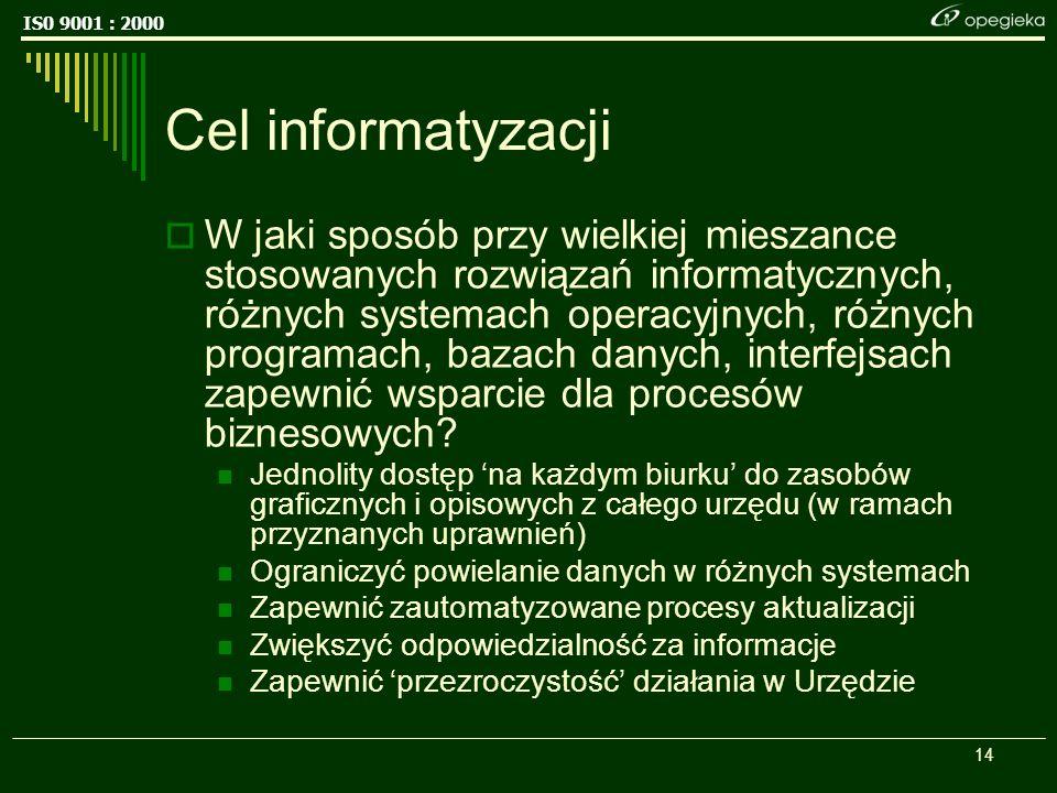 IS0 9001 : 2000 14 Cel informatyzacji W jaki sposób przy wielkiej mieszance stosowanych rozwiązań informatycznych, różnych systemach operacyjnych, różnych programach, bazach danych, interfejsach zapewnić wsparcie dla procesów biznesowych.