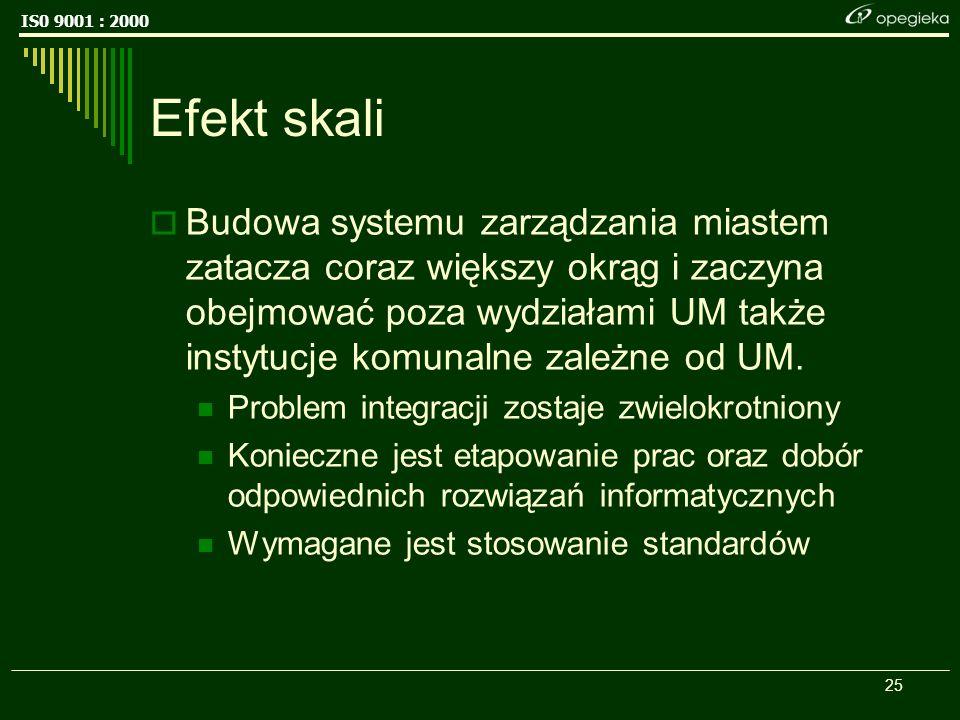 IS0 9001 : 2000 25 Efekt skali Budowa systemu zarządzania miastem zatacza coraz większy okrąg i zaczyna obejmować poza wydziałami UM także instytucje komunalne zależne od UM.