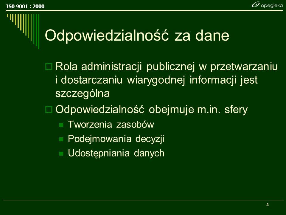 IS0 9001 : 2000 4 Odpowiedzialność za dane Rola administracji publicznej w przetwarzaniu i dostarczaniu wiarygodnej informacji jest szczególna Odpowiedzialność obejmuje m.in.