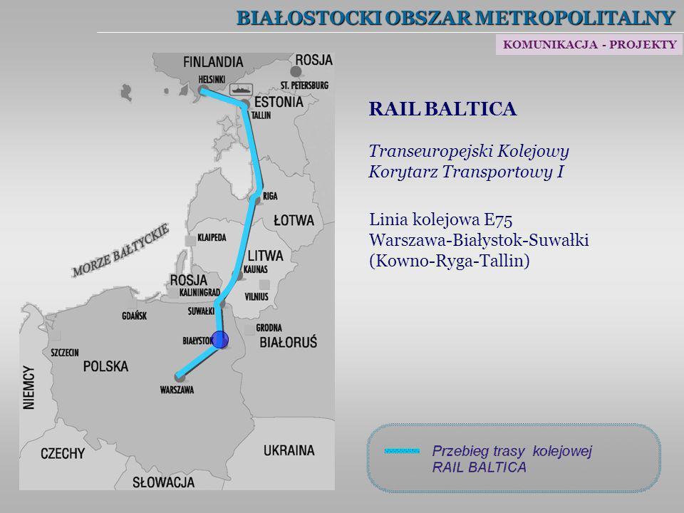 BIAŁOSTOCKI OBSZAR METROPOLITALNY RAIL BALTICA Transeuropejski Kolejowy Korytarz Transportowy I Linia kolejowa E75 Warszawa-Białystok-Suwałki (Kowno-R
