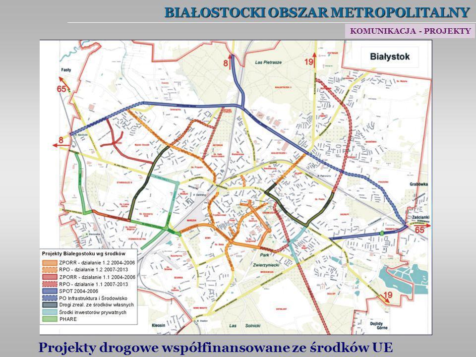 BIAŁOSTOCKI OBSZAR METROPOLITALNY Projekty drogowe współfinansowane ze środków UE KOMUNIKACJA - PROJEKTY