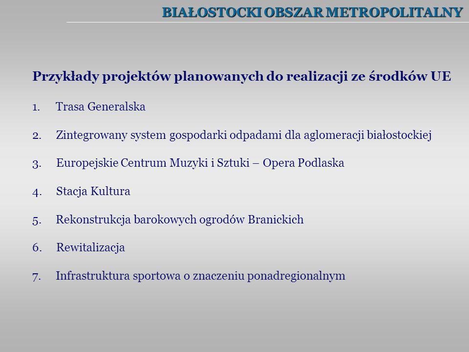 BIAŁOSTOCKI OBSZAR METROPOLITALNY Przykłady projektów planowanych do realizacji ze środków UE 1.Trasa Generalska 2. Zintegrowany system gospodarki odp