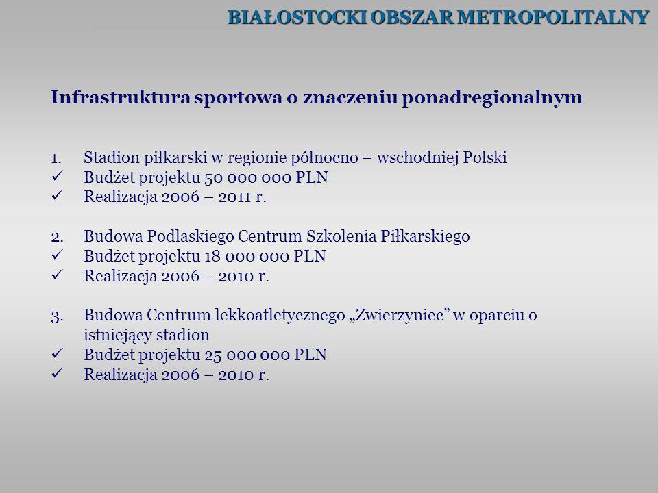 BIAŁOSTOCKI OBSZAR METROPOLITALNY Infrastruktura sportowa o znaczeniu ponadregionalnym 1.Stadion piłkarski w regionie północno – wschodniej Polski Bud