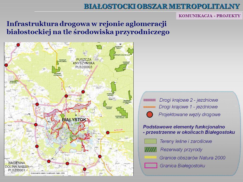 BIAŁOSTOCKI OBSZAR METROPOLITALNY Infrastruktura drogowa w rejonie aglomeracji białostockiej na tle środowiska przyrodniczego KOMUNIKACJA - PROJEKTY