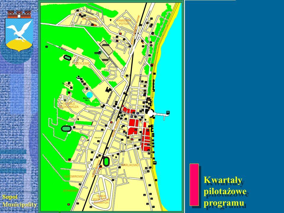 Kwartały pilotażowe programu Kwartały pilotażowe programu