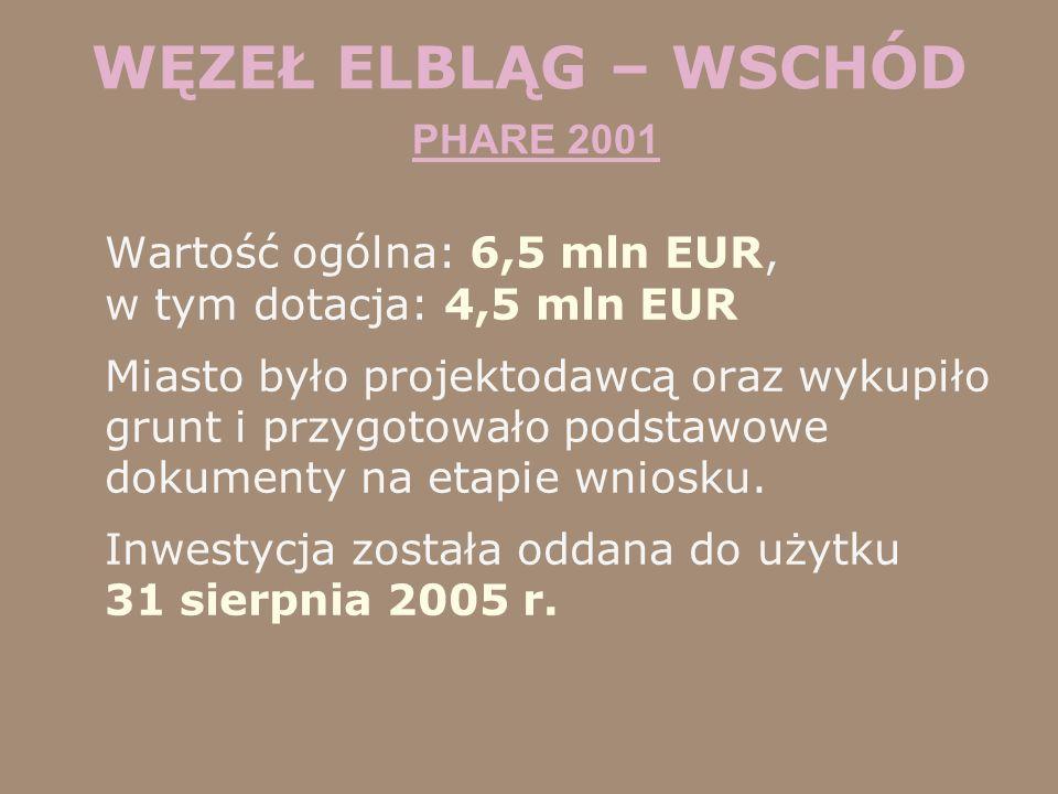 Wartość ogólna: 6,5 mln EUR, w tym dotacja: 4,5 mln EUR Miasto było projektodawcą oraz wykupiło grunt i przygotowało podstawowe dokumenty na etapie wn