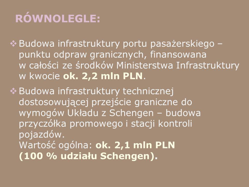 RÓWNOLEGLE: Budowa infrastruktury portu pasażerskiego – punktu odpraw granicznych, finansowana w całości ze środków Ministerstwa Infrastruktury w kwoc