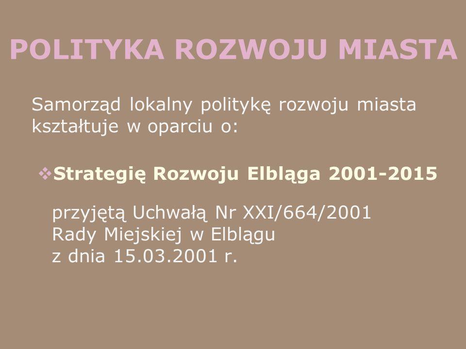 POLITYKA ROZWOJU MIASTA Samorząd lokalny politykę rozwoju miasta kształtuje w oparciu o: Strategię Rozwoju Elbląga 2001-2015 przyjętą Uchwałą Nr XXI/6