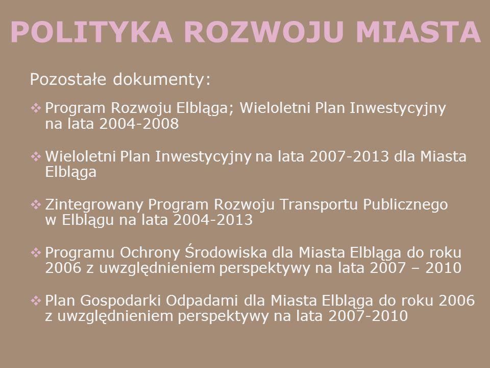 POLITYKA ROZWOJU MIASTA Pozostałe dokumenty: Program Rozwoju Elbląga; Wieloletni Plan Inwestycyjny na lata 2004-2008 Wieloletni Plan Inwestycyjny na l