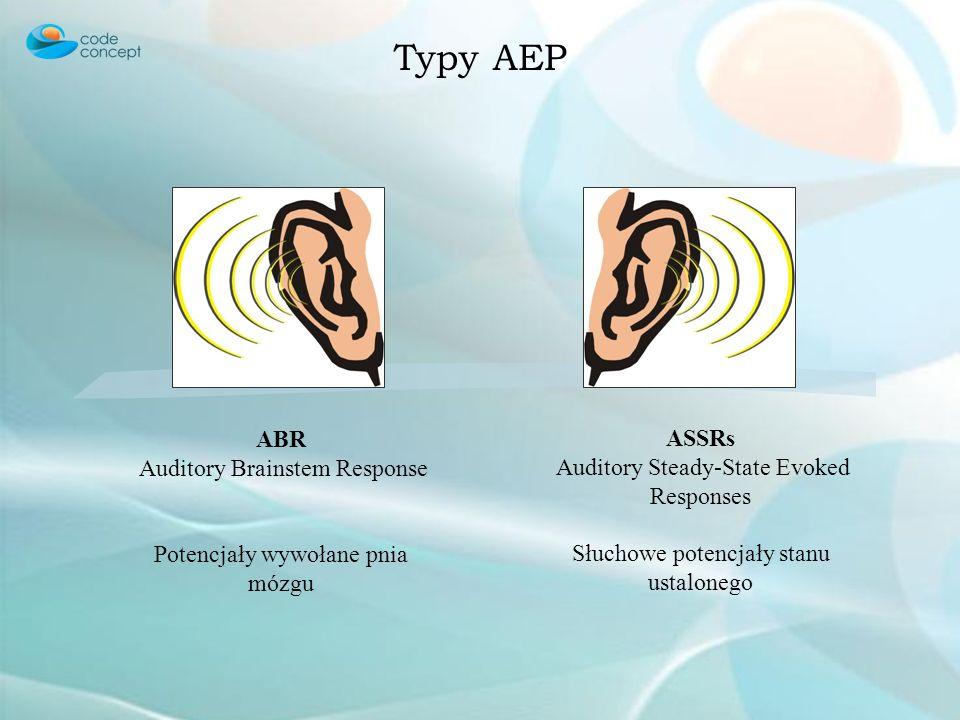Typy AEP ABR Auditory Brainstem Response Potencjały wywołane pnia mózgu ASSRs Auditory Steady-State Evoked Responses Słuchowe potencjały stanu ustalon