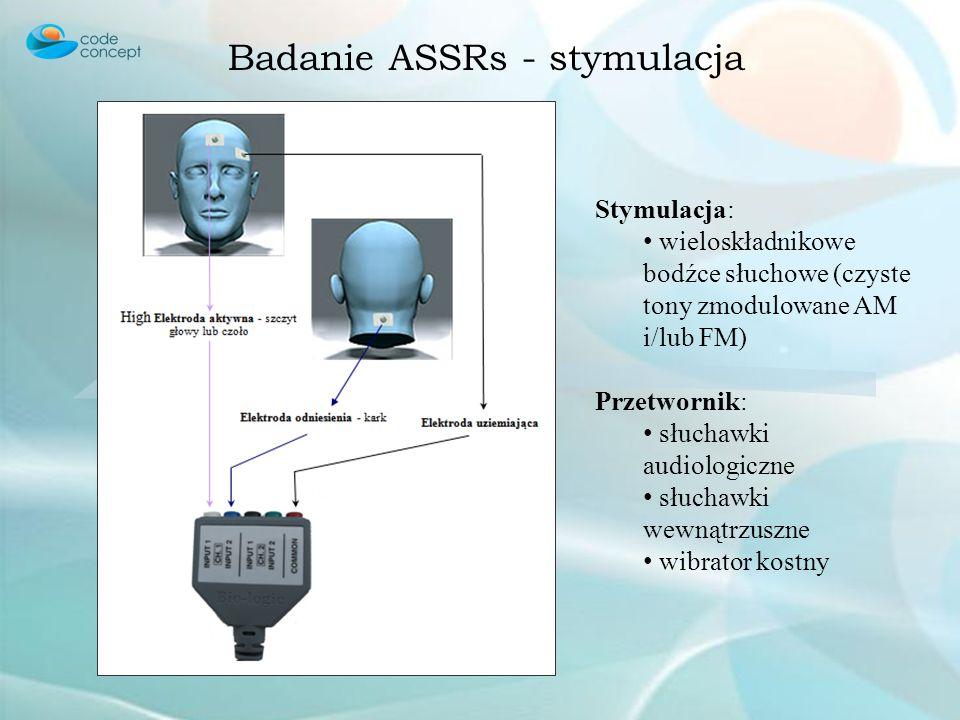 Badanie ASSRs - stymulacja Stymulacja: wieloskładnikowe bodźce słuchowe (czyste tony zmodulowane AM i/lub FM) Przetwornik: słuchawki audiologiczne słu